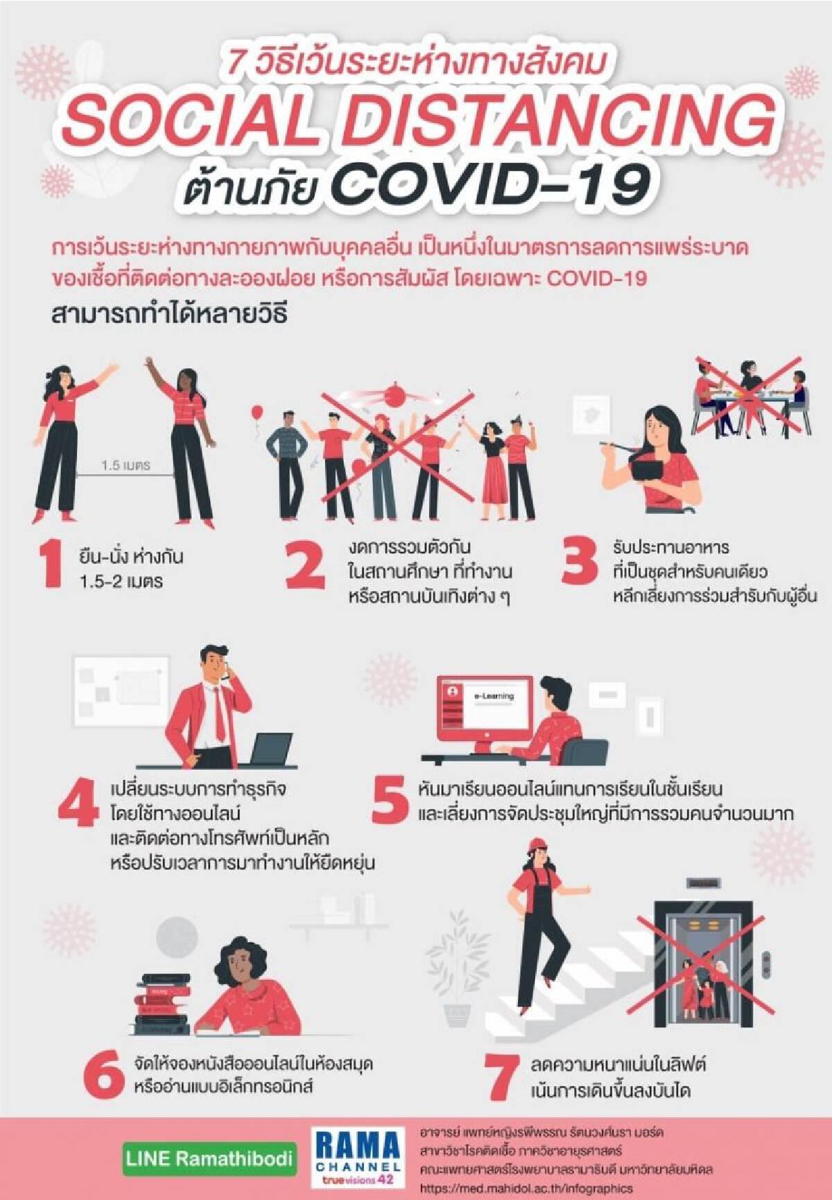 ร.พ.รามา เผย 7 วิธีต้านโควิด-19