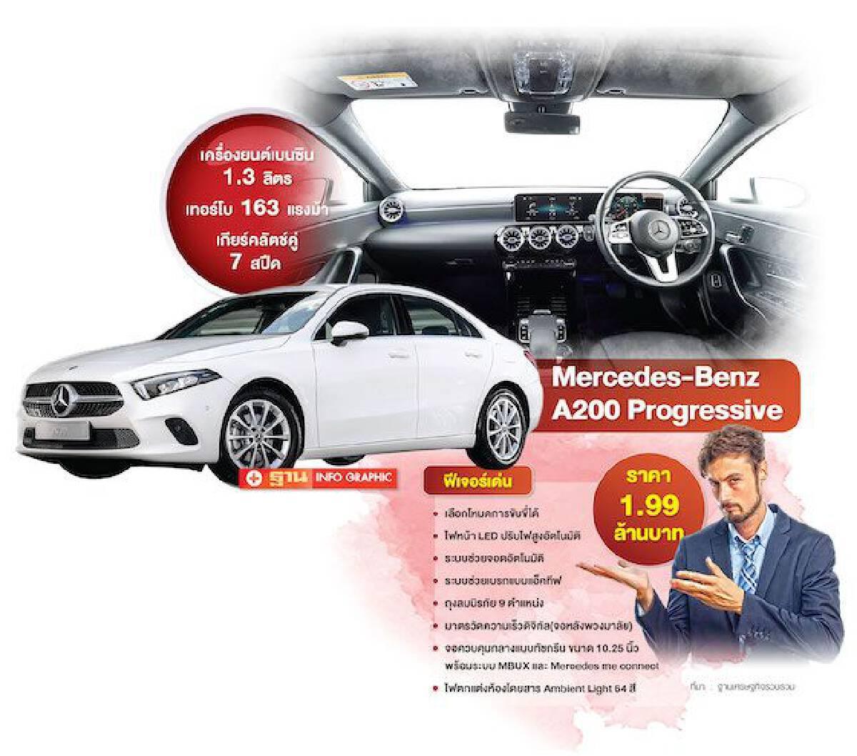 Mercedes-Benz A200 Progressive ราคา1.99 ล้านบาท
