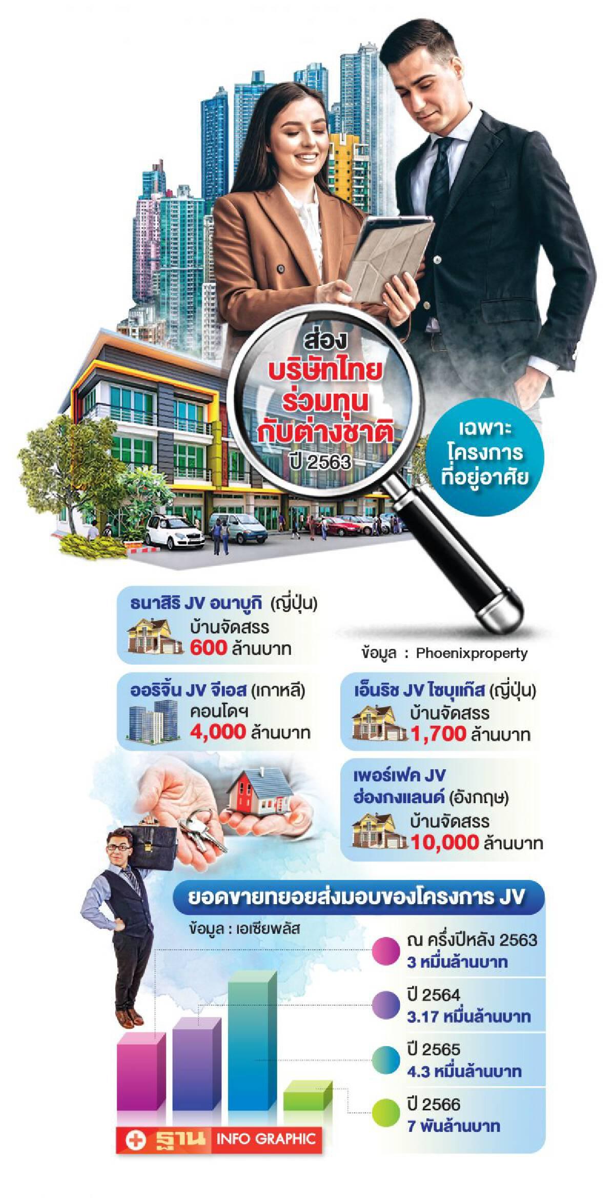 ส่องบริษัทไทยร่วมทุนกับต่างชาติ ปี 2563