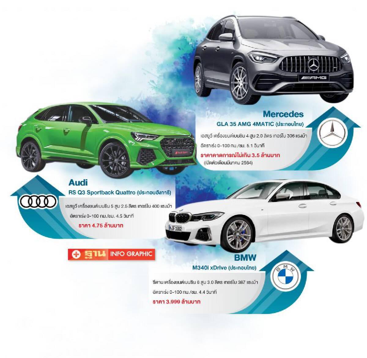3 ค่ายเยอรมัน ดันตัวแรงราคาโดนใจ Mercedes AMG - BMW M -  Audi RS