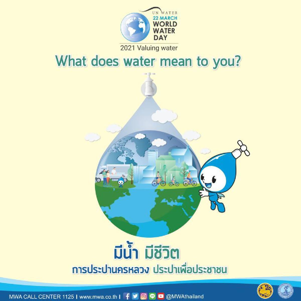 วันน้ำโลก 22 มี.ค.: ใช้น้ำอย่างประหยัดรู้คุณค่า