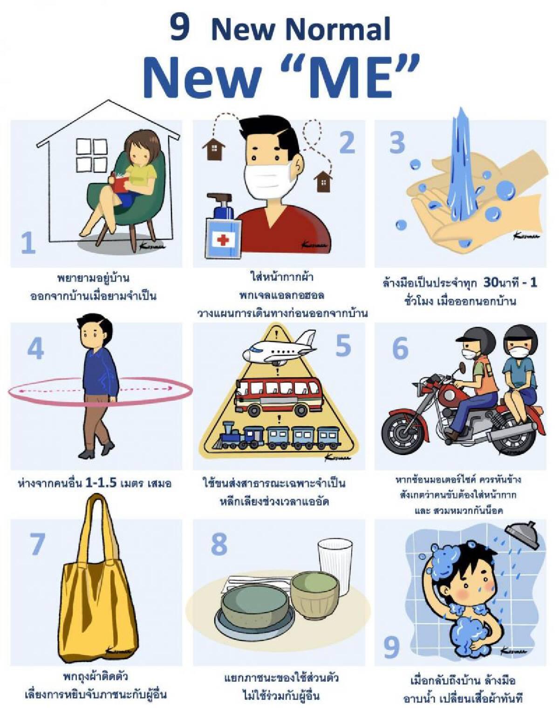 9 แนวทางปฏิบัติตนยุค New Normal