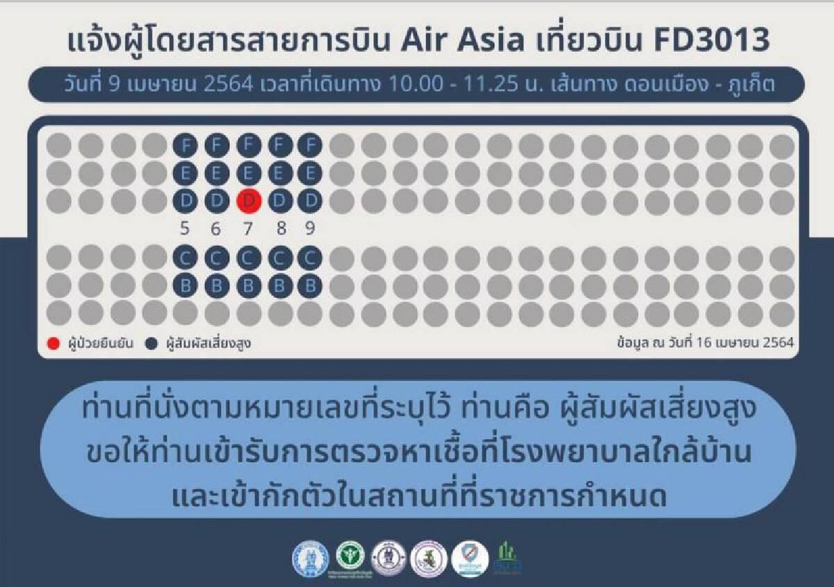 เช็คด่วนผู้โดยสาร4สายการบิน15เที่ยวบินเสี่ยงสูงรีบตรวจหาเชื้อโควิด-19