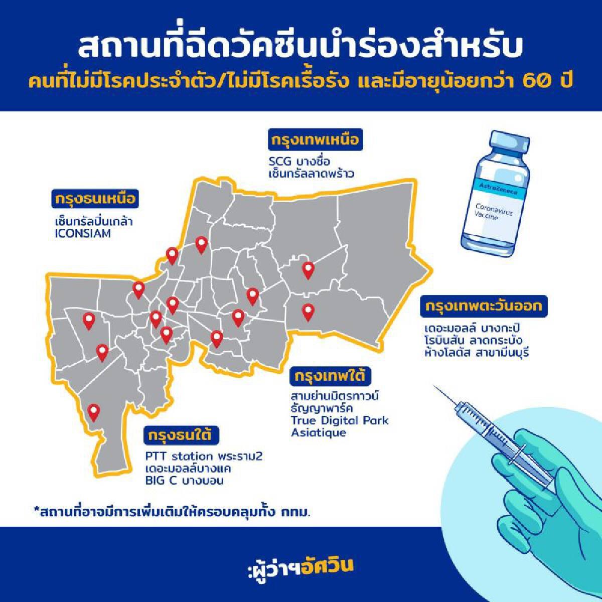 หน่วยบริการฉีดวัคซีนนอกโรงพยาบาล