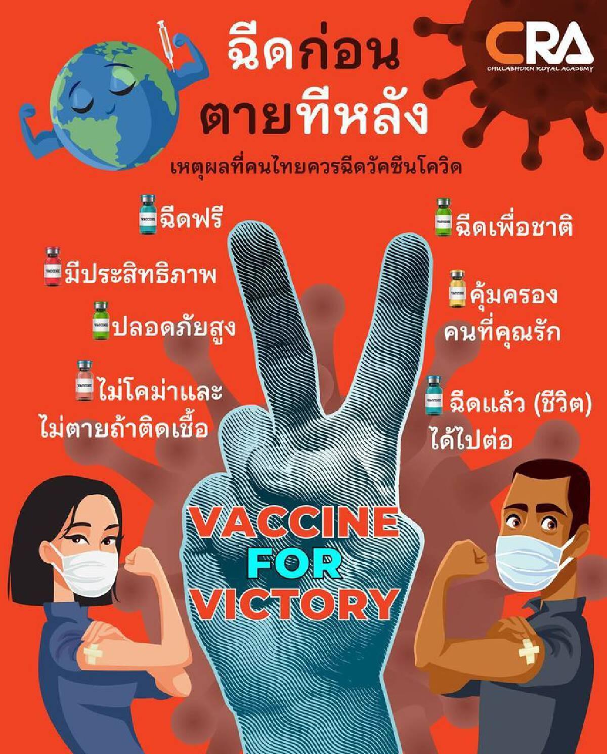 เหตุผลที่คนไทยควรฉีดวัคซีนโควิด-19
