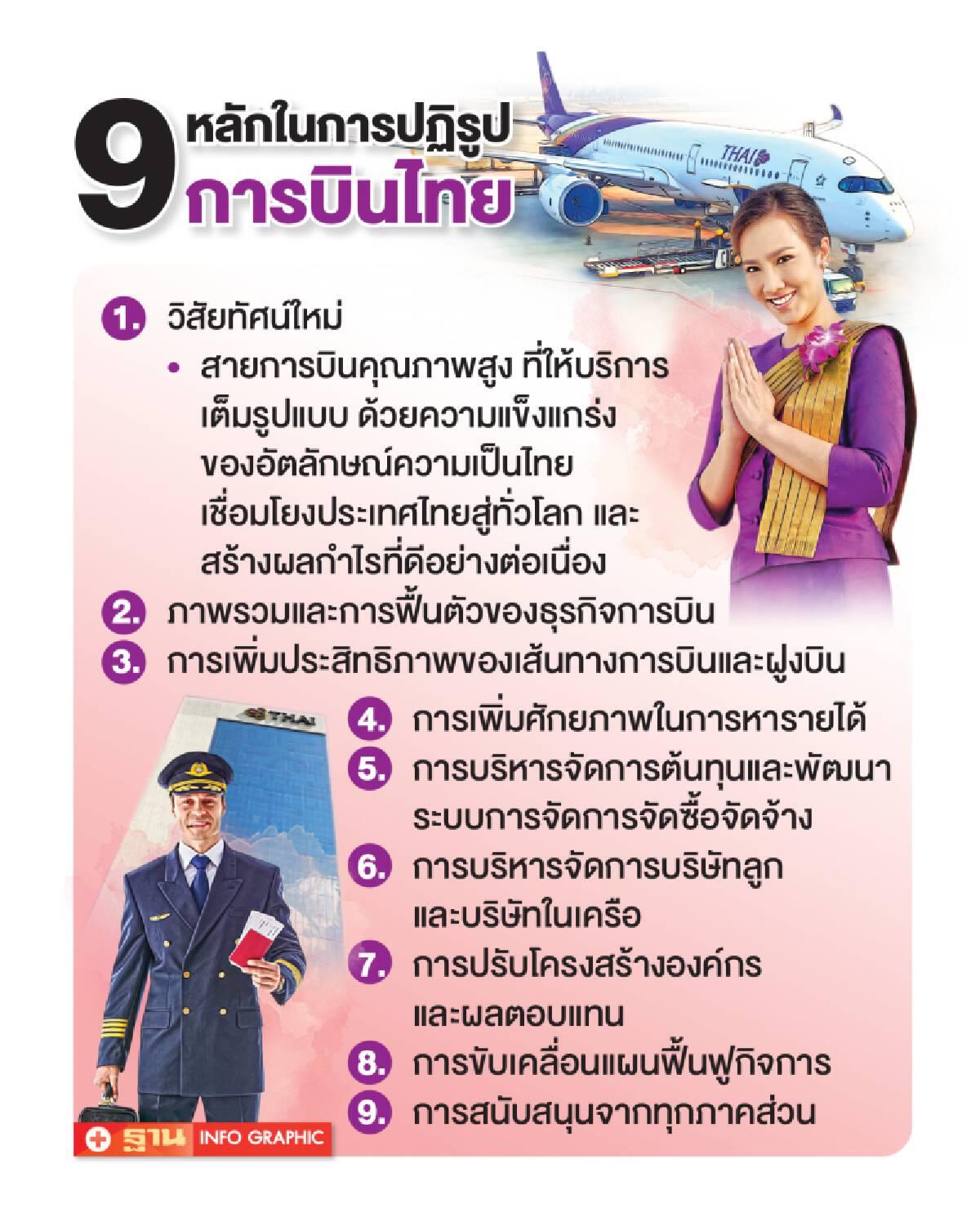 """""""การบินไทย""""รีสตาร์ทเร่งปั๊มรายได้  ดึงต่างประเทศเข้าภูเก็ต"""