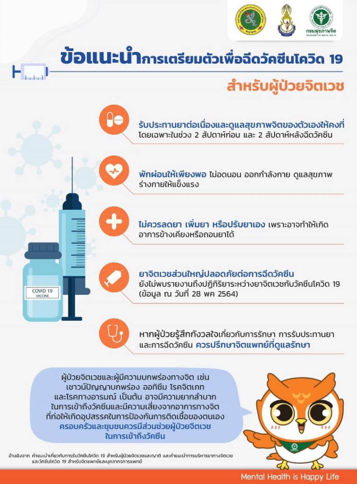 ข้อแนะนำฉีดวัคซีน  สำหรับผู้ป่วยจิตเวช