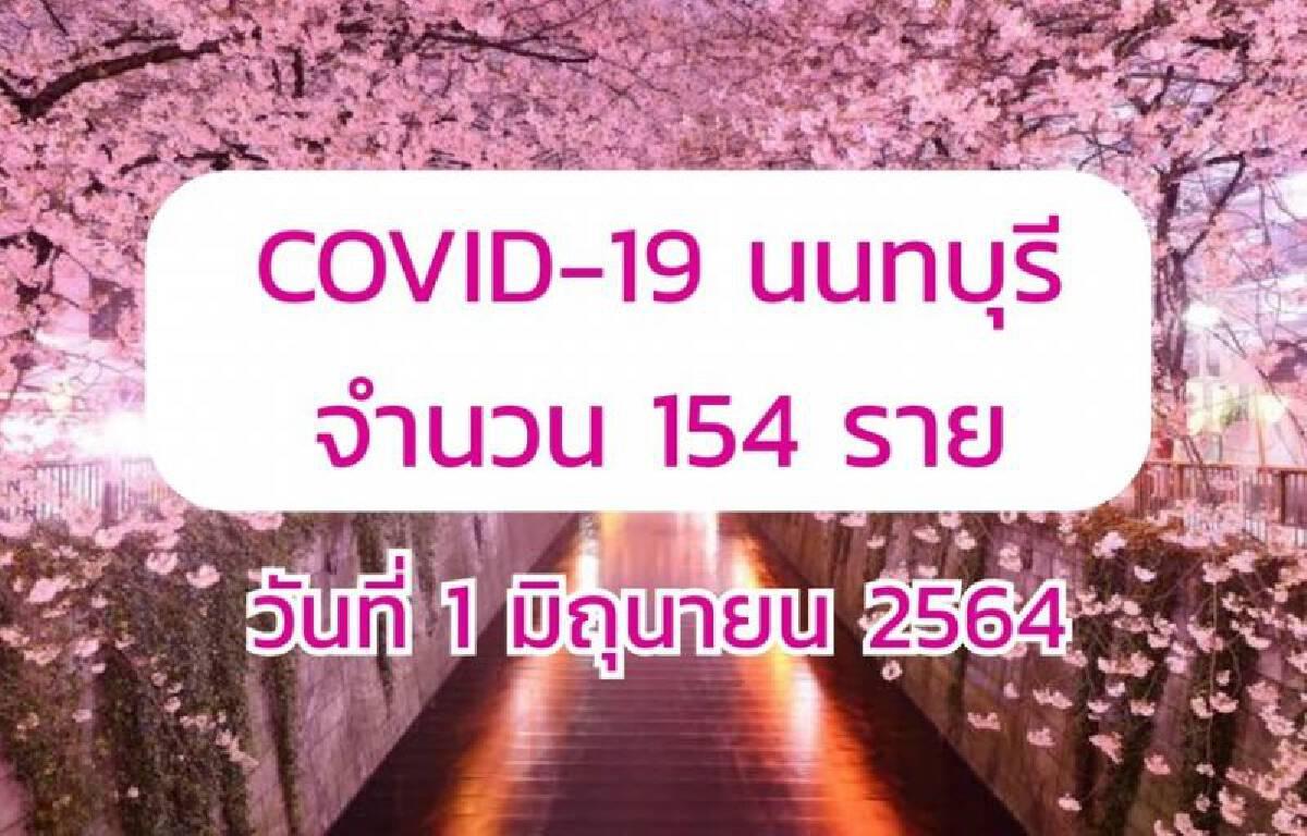 ลามไม่หยุด'นนทบุรี'ติดเชื้อโควิดรายใหม่เพิ่ม 154 ราย ส่วนใหญ่จากแคมป์คนงาน