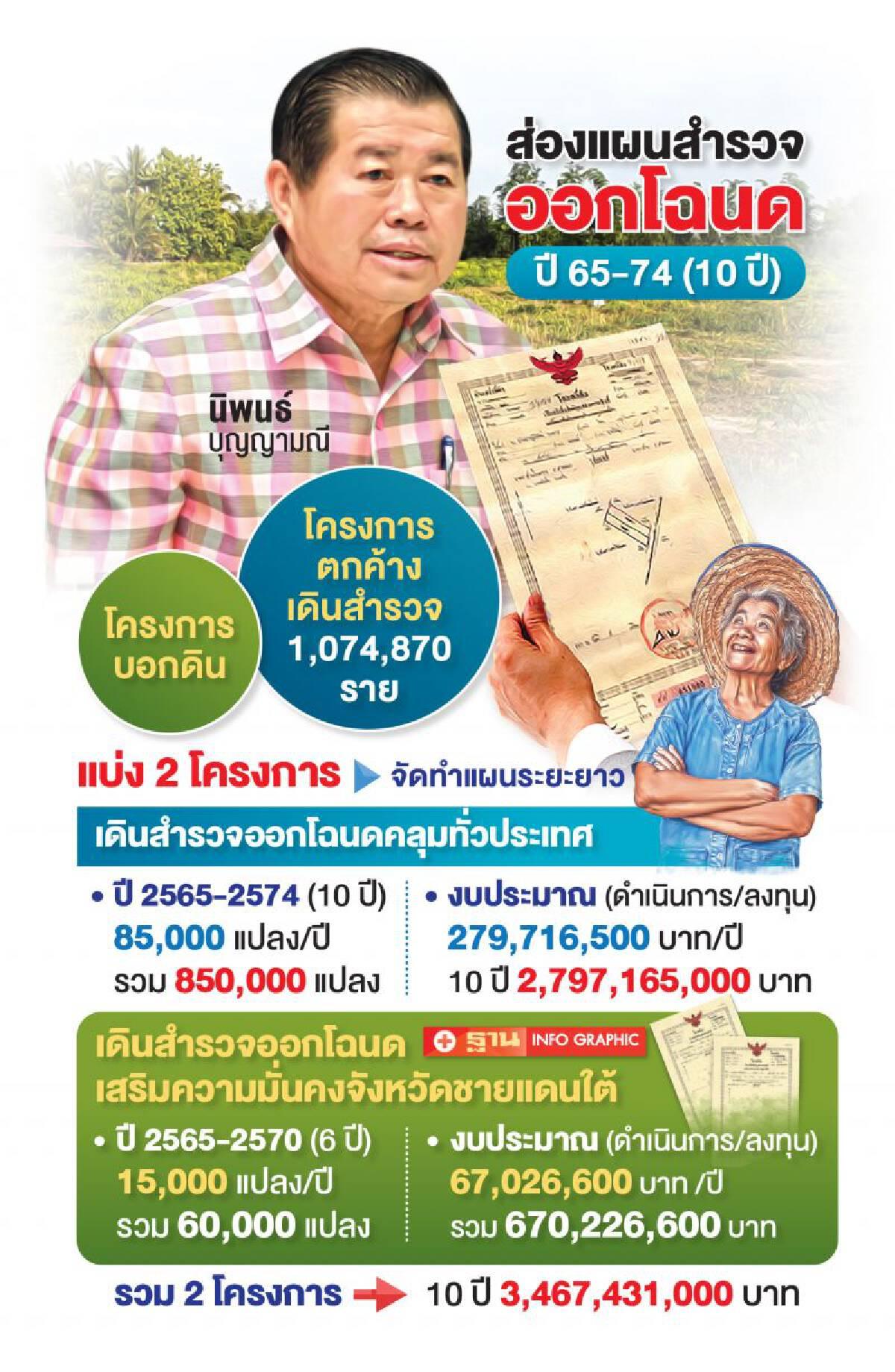 ส่องแผนสำรวจออกโฉนด ปี 65-74 (10 ปี)