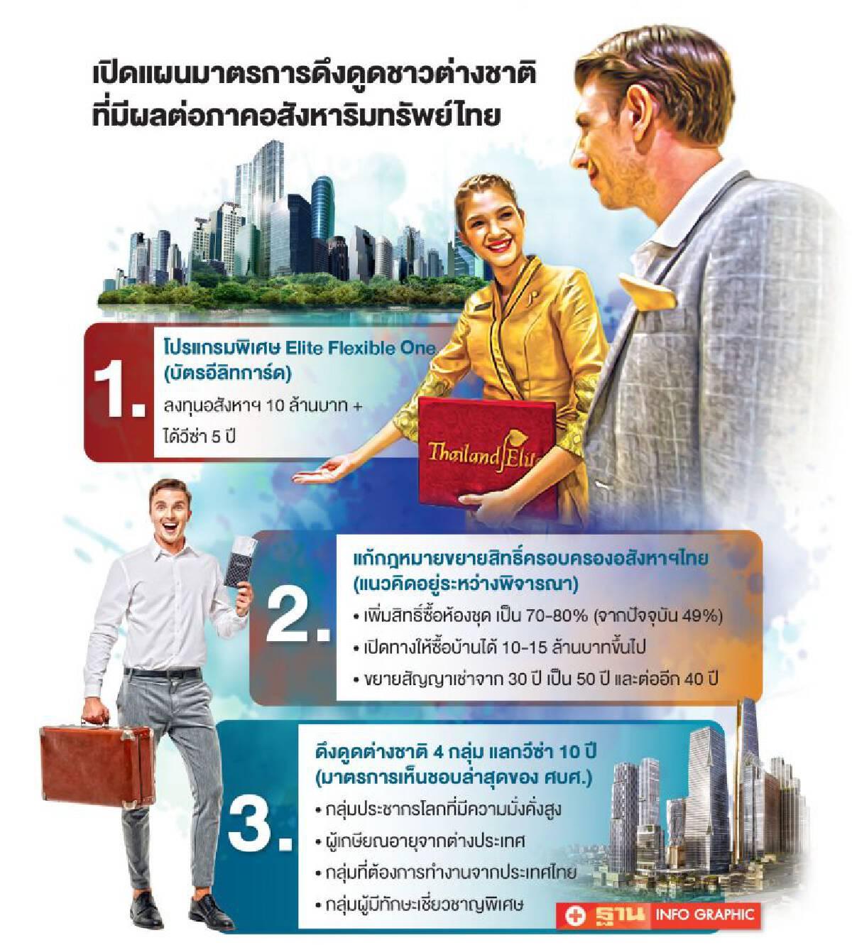 เปิดแผนมาตรการดึงดูดชาวต่างชาติ ที่มีผลต่อภาคอสังหาริมทรัพย์ไทย