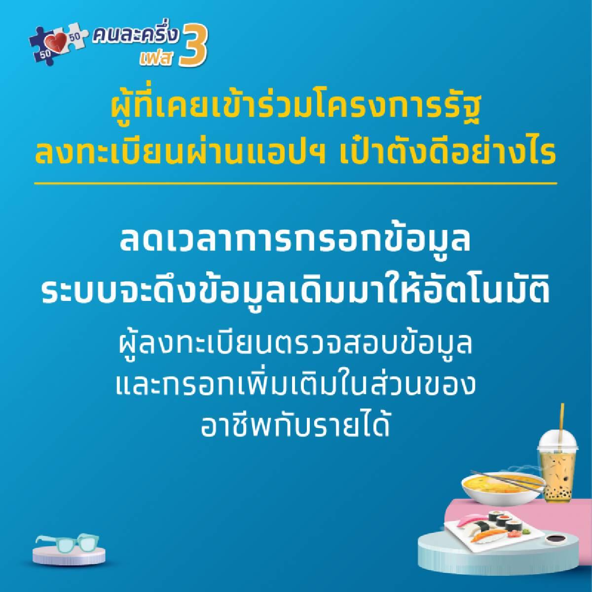 """กรุงไทยแนะทริคลงทะเบียน ชิงสิทธิ""""คนละครึ่งเฟส3"""""""