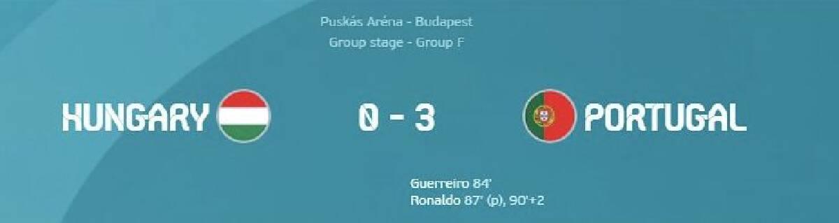 ยูโร2020 ฮังดารี แพ้ โปรตุเกส 0-3