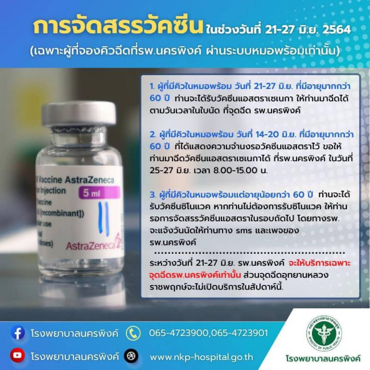 ร.พ.นครพิงค์ ลุยฉีดวัคซีน ช่วง21-27 มิ.ย.นี้