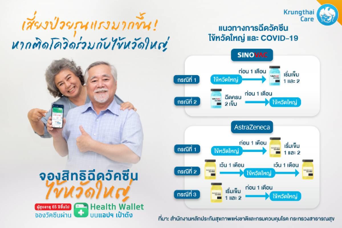 กรุงไทย แอปฯเป๋าตัง Health Wallet