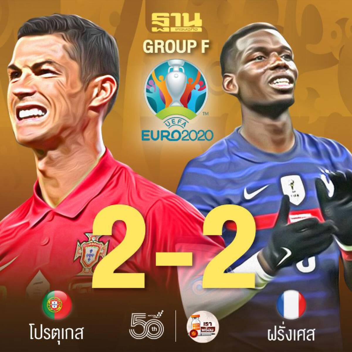 ผลบอลยูโร2020 : โปรตุเกส 2 -2 ฝรั่งเศส