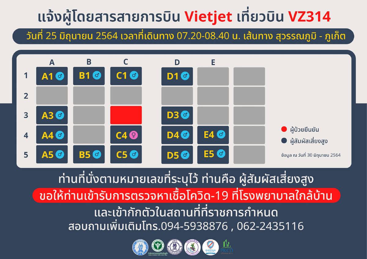 เช็คด่วน ผู้โดยสารเที่ยวบิน VZ314 สุวรรณภูมิ-ภูเก็ต 25 มิ.ย.เสี่ยงติดโควิด
