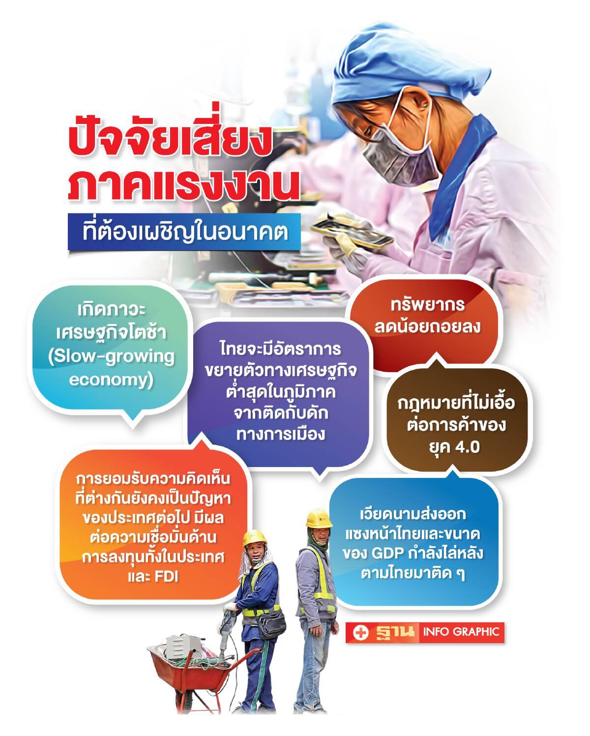 1 ปี 4 เดือนโควิด ทุบเศรษฐกิจวูบ 11 ล้านล้าน แรงงานหายจากระบบ 1.3 ล้านคน