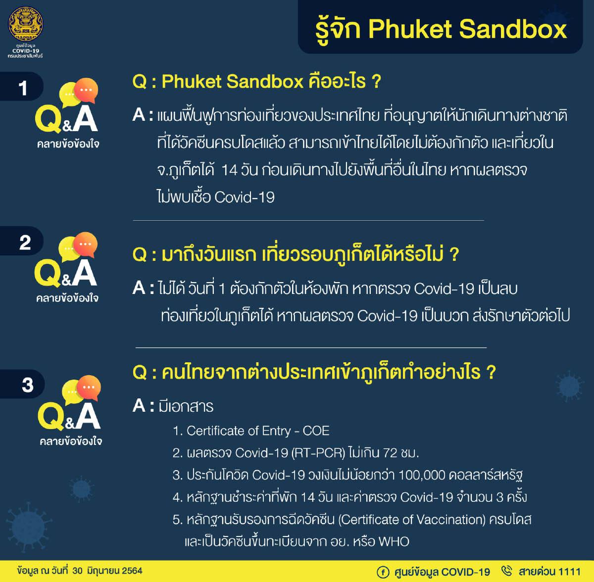 ทำความรู้จัก Phuket Sandbox คืออะไร? เคลียร์ชัด 12 คำถาม