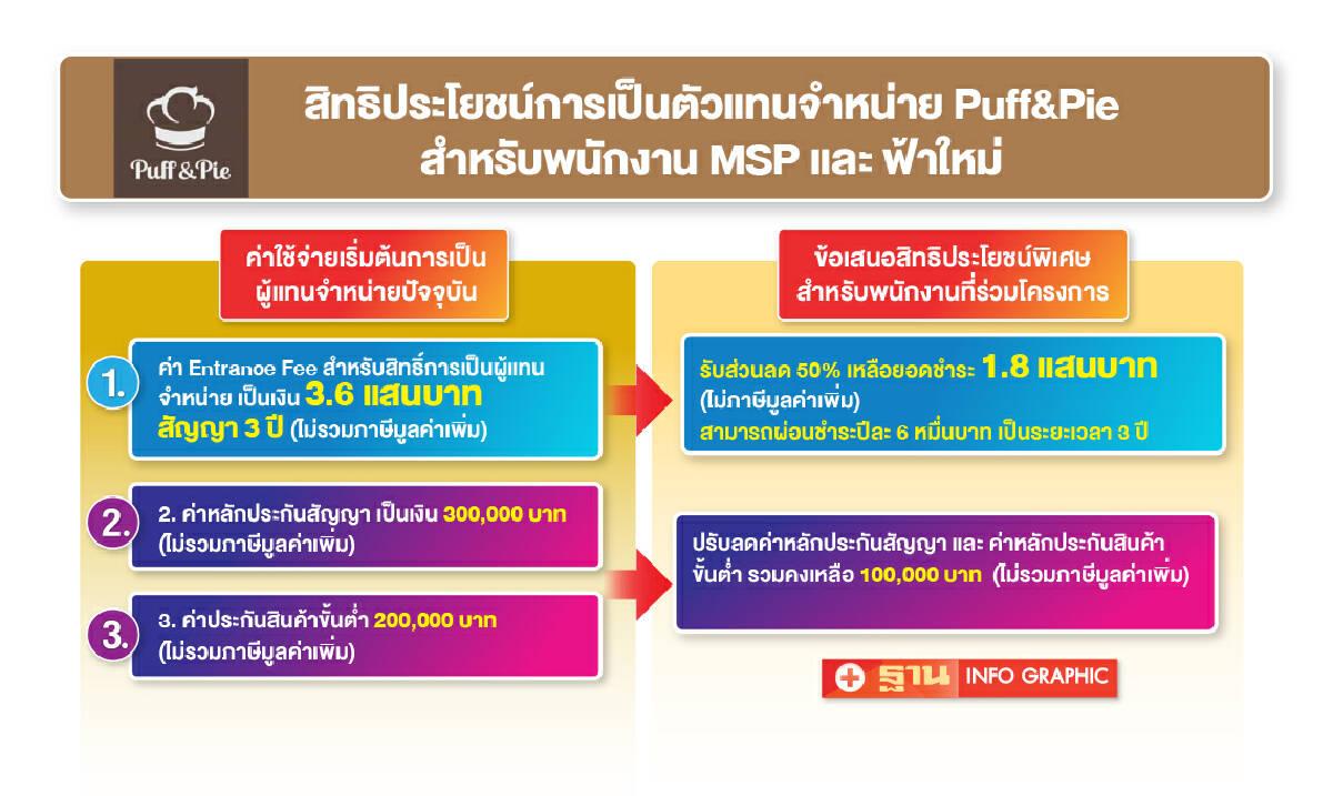 การบินไทยPuff&Pie