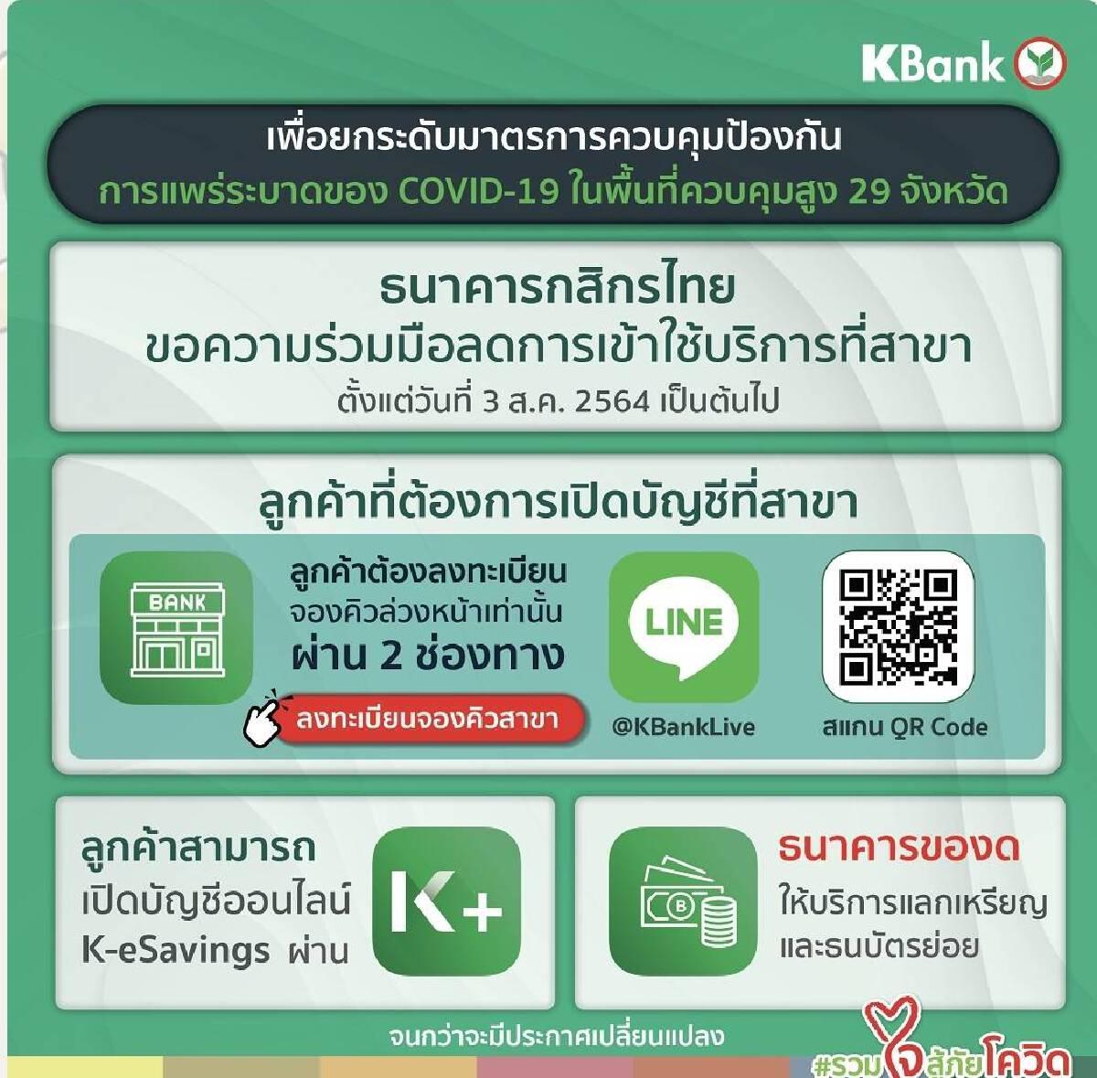 กสิกรไทย  ขอความร่วมมือลูกค้าลดใช้บริการที่สาขาตั้งแต่  3ส.ค. 2564เป็นต้นไป