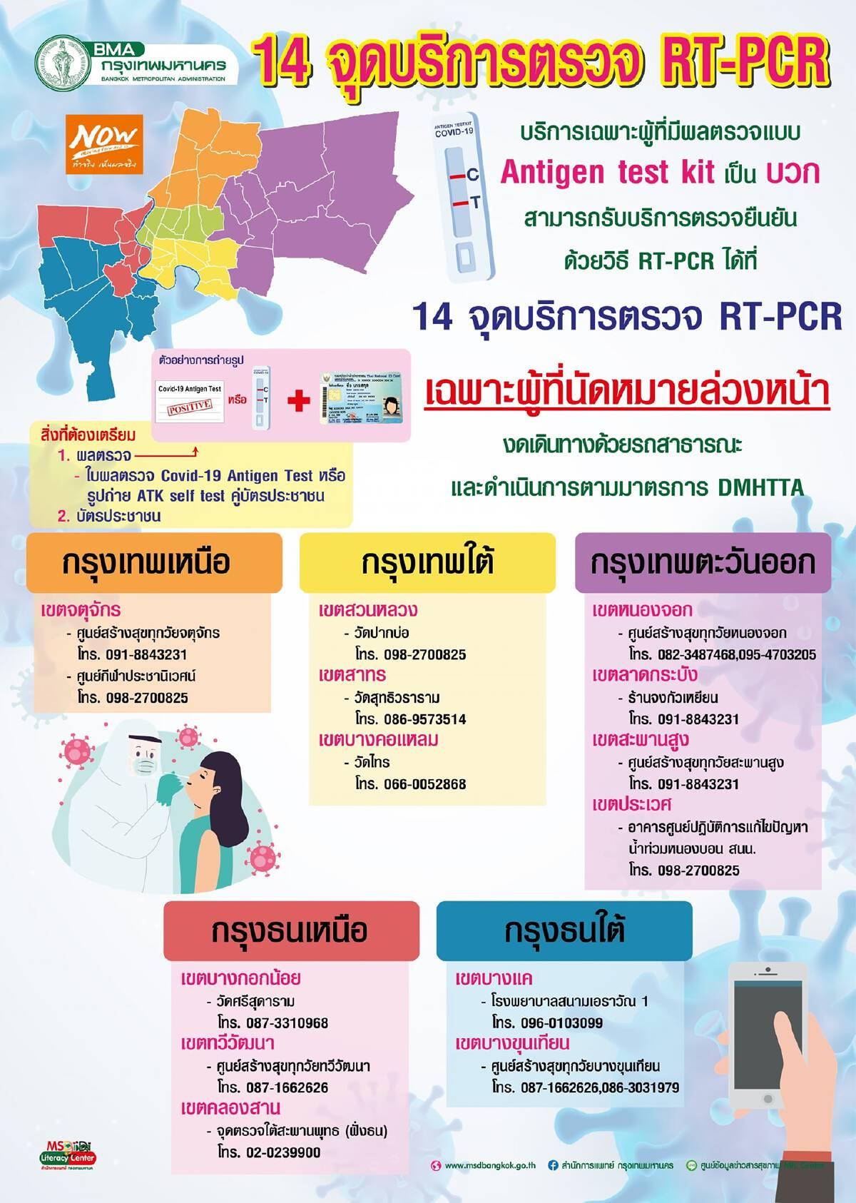 กทมจัดจุดตรวจ RT-PCR ทั้ง 14 แห่ง
