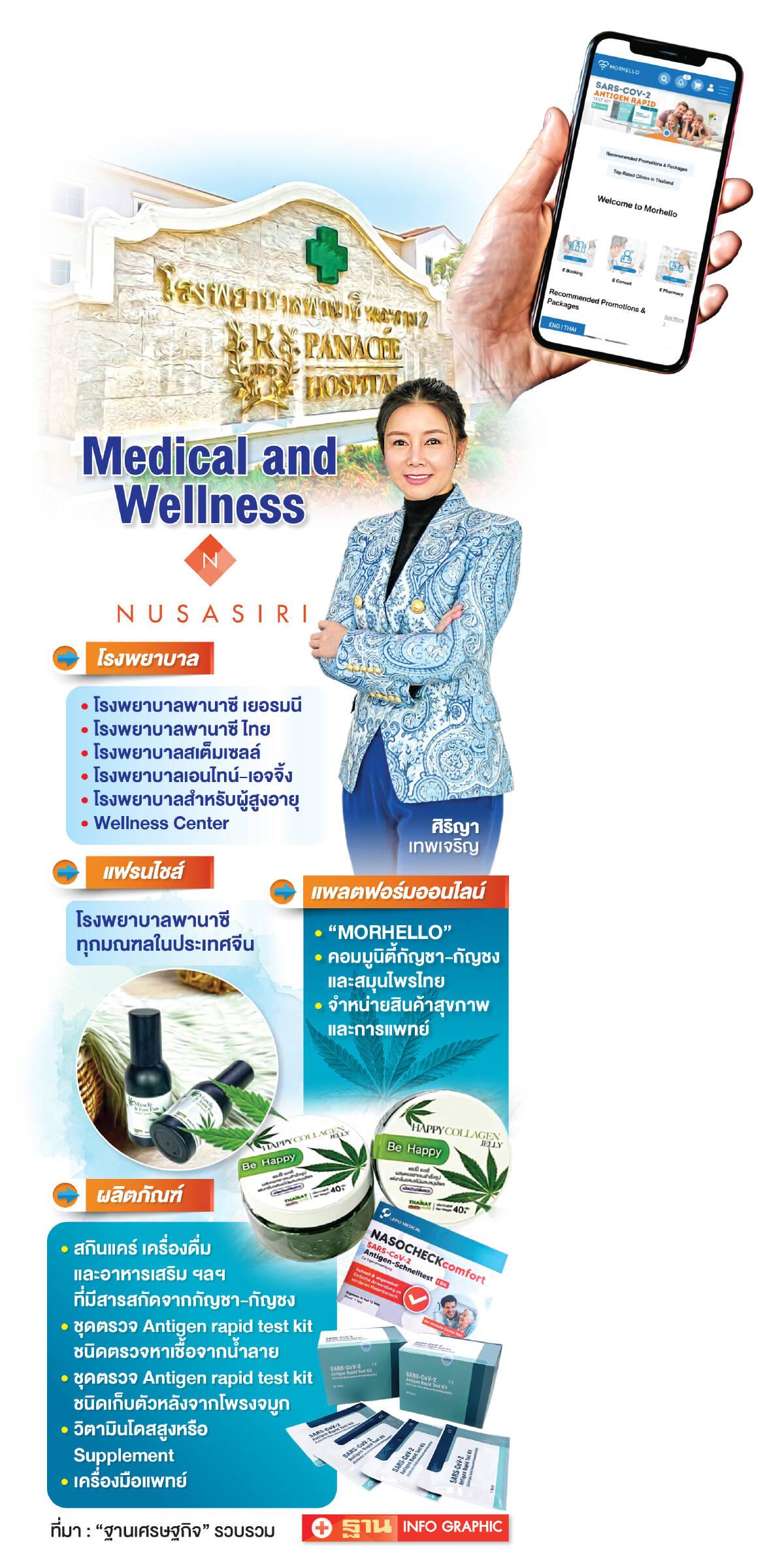 ยุทธศาสตร์ Medical and  Wellness น่านนํ้าใหม่ 'ณุศาศิริ'