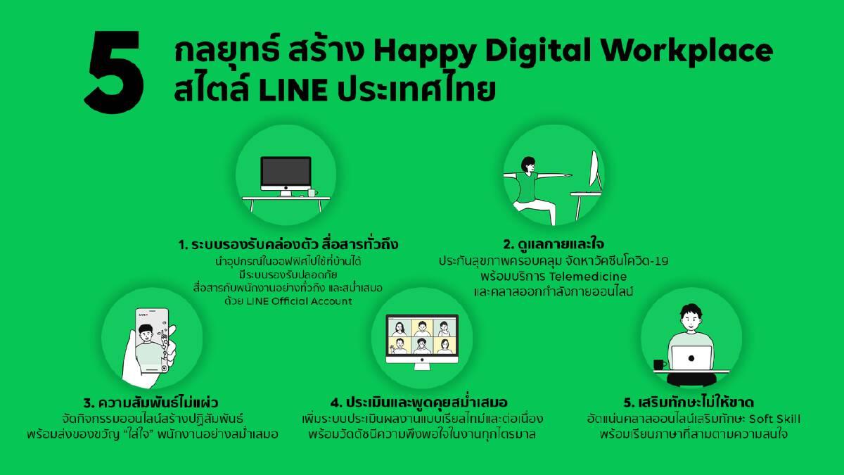 ถอด 5 กลยุทธ์ สร้าง Happy Digital Workplace สไตล์ LINE