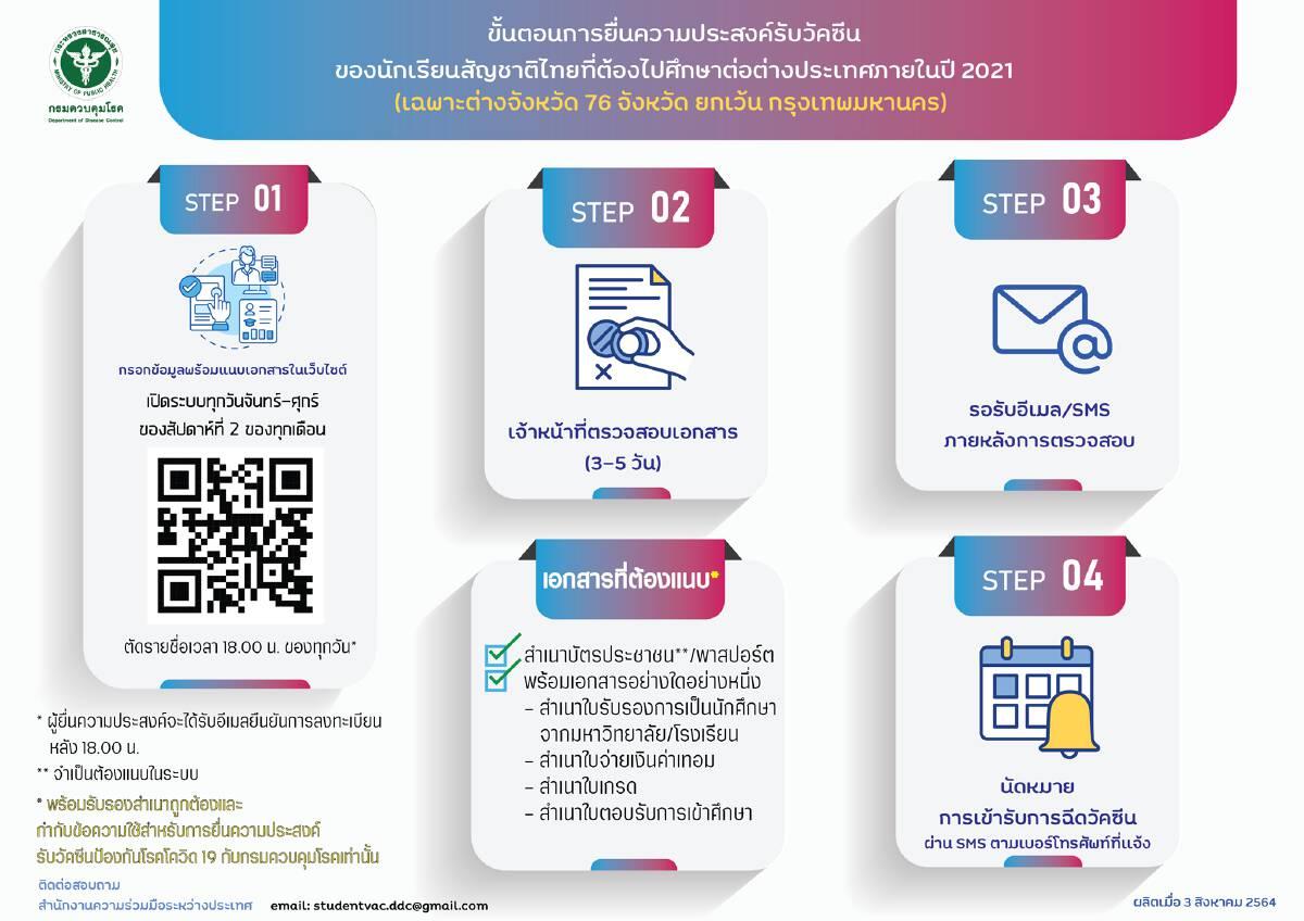 ลงทะเบียนฉีดวัคซีนโควิด นักเรียนไทยไปเรียนต่อต่างประเทศ เช็คที่นี่