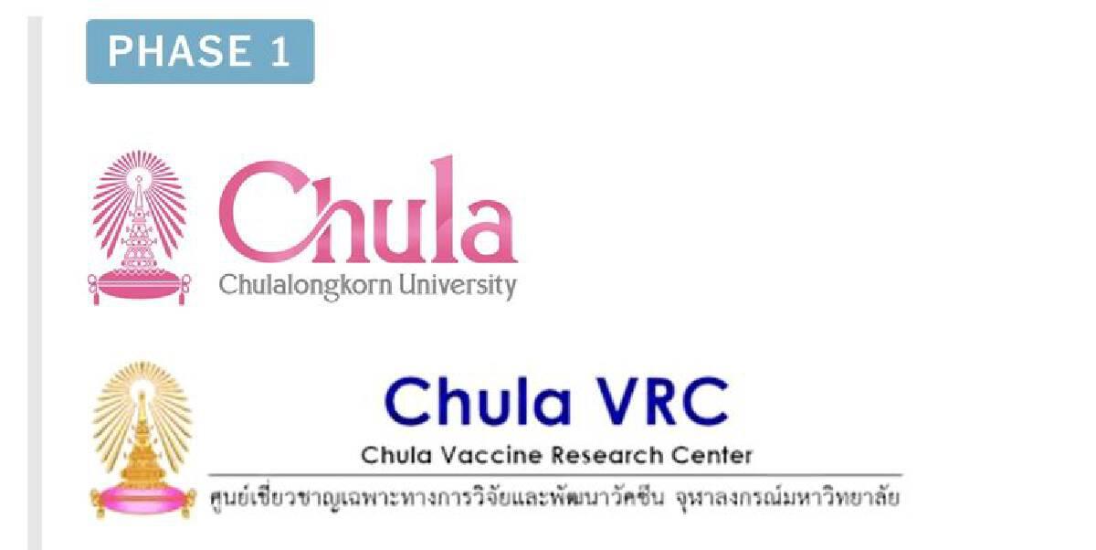คณะแพทยศาสตร์จุฬาลงกรณ์มหาวิทยาลัยพัฒนาวัคซีน mRNA