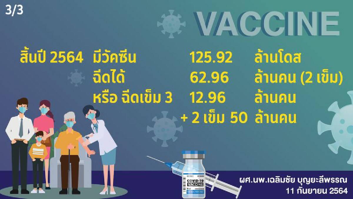 วัคซีนโควิด-19 ในประเทศไทย