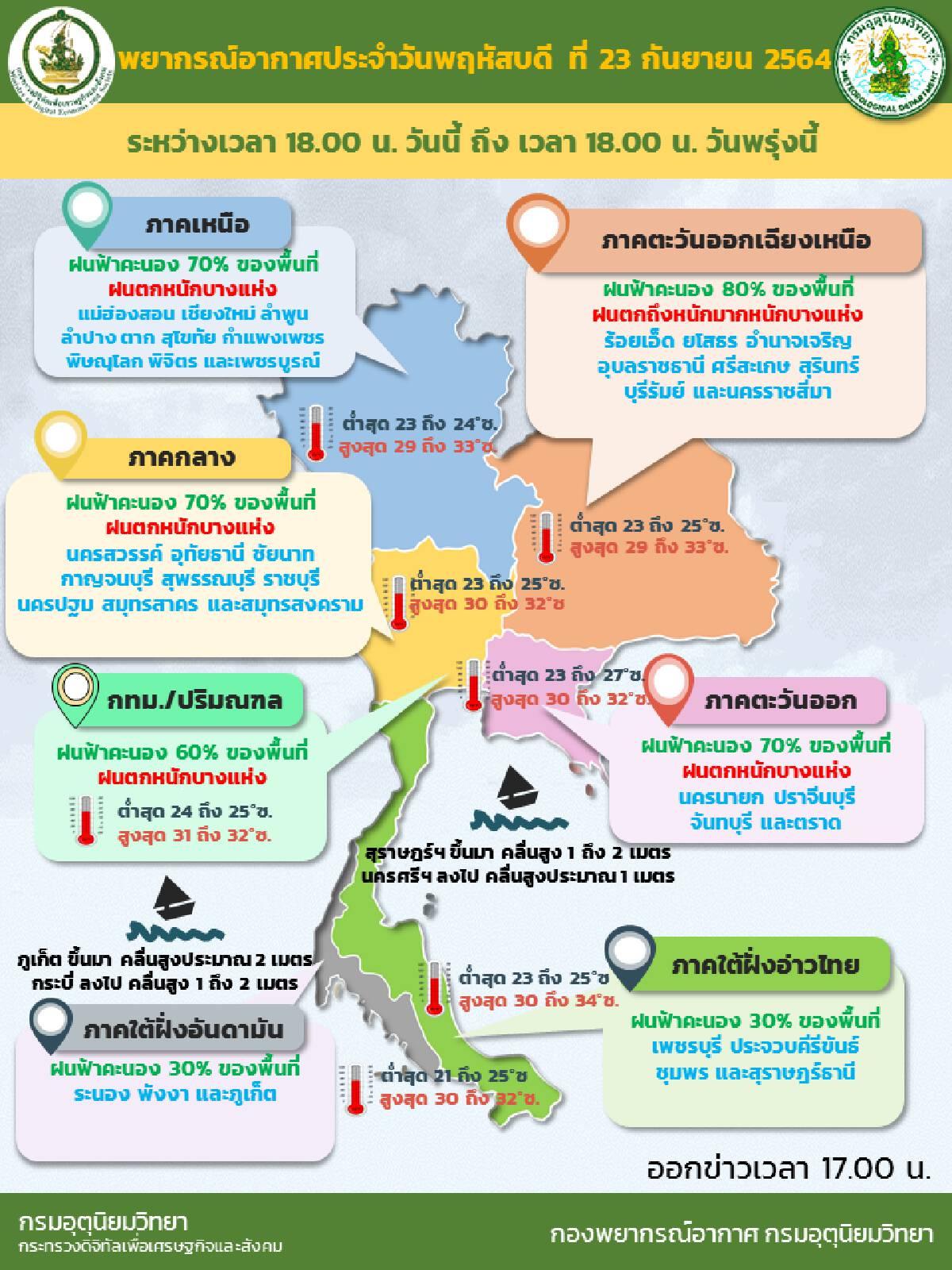 กรมอุตุฯเตือนสภาพอากาศวันนี้ -24 ก.ย. อีสานฝนตกหนักถึงหนักมาก