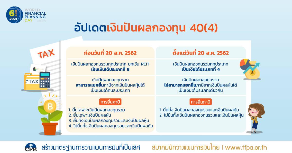 อัปเดตเงินปันผลกองทุน 40(4)