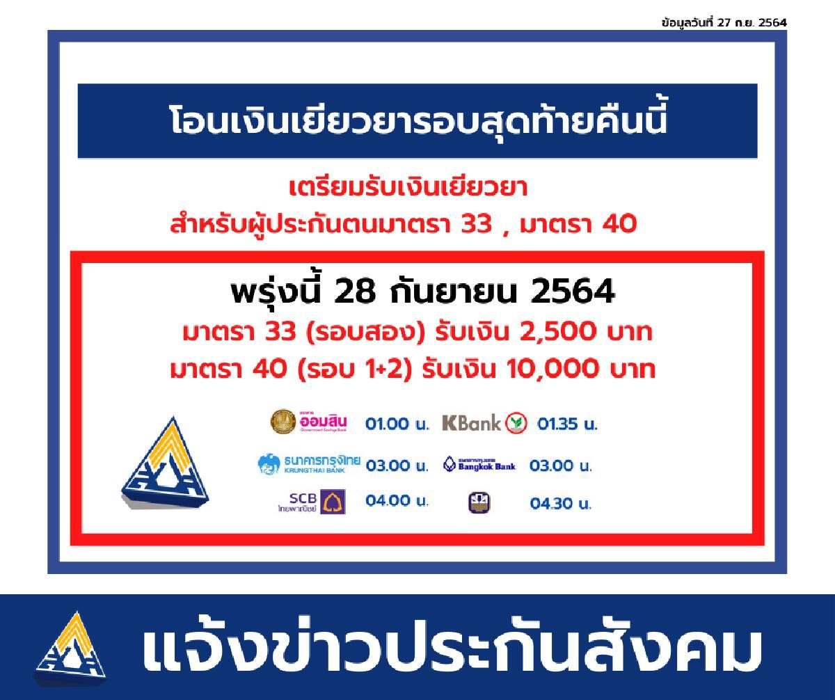 28 ก.ย.ประกันสังคมโอนเงินเยียวยา ม.40 รับ 10,000 เช็คไทม์ไลน์ล่าสุดด่วน