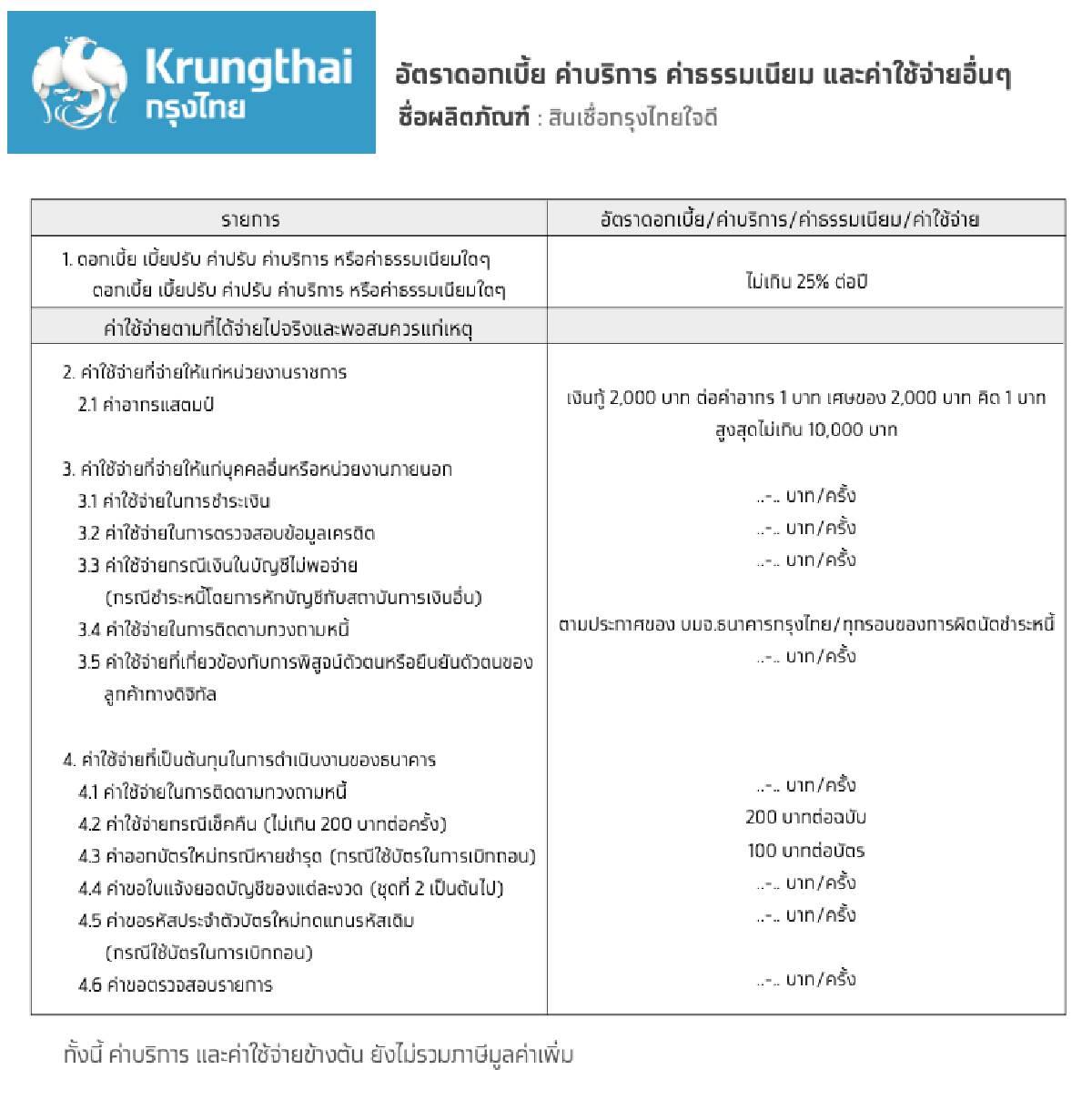 สินเชื่อกรุงไทยใจดี เปิดให้กู้ 1 แสนบาท สมัคร Krungthai NEXT รู้ผลทันที 5 นาที