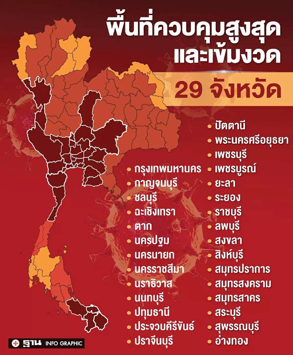 ประกันสังคมมาตรา 33 มาตรา 39 มาตรา 40 จังหวัดไหนได้เงินเยียวยา 2 เดือน