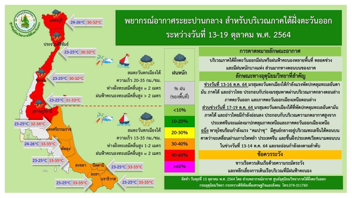 กรมอุตุนิยมวิทยา พยากรณ์อากาศ 7 วันข้างหน้า ภาคใต้ฝั่งตะวันออก