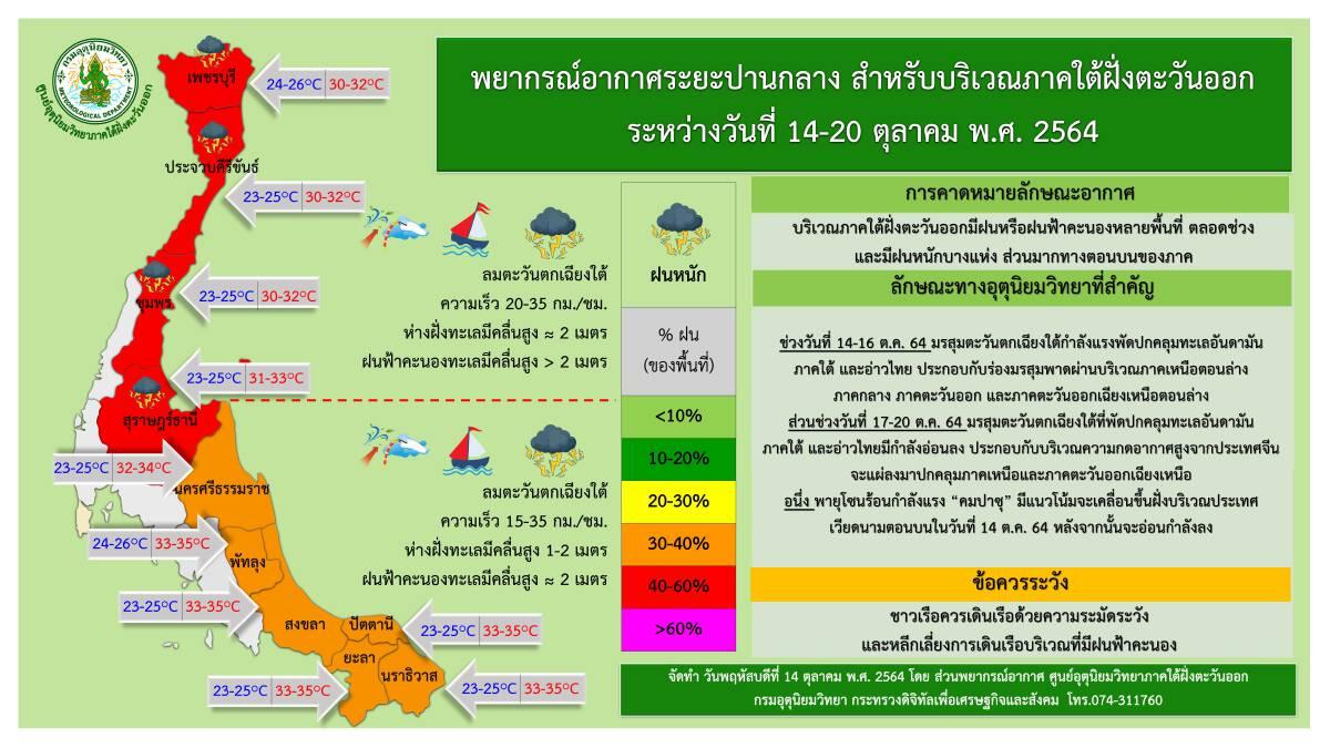 กรมอุตุนิยมวิทยา รายงานสภาพอากาศวันนี้ -20  ต.ค. 64 ภาคใต้ฝั่งตะวันออก