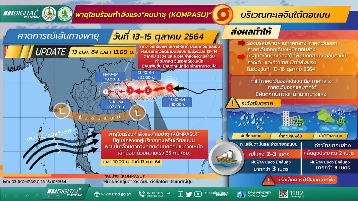 """เปิดเส้นทางพายุ """"คมปาซุ"""" ฝนตกหนัก-หนักมาก ช่วงวันที่ 13-15 ต.ค.นี้"""