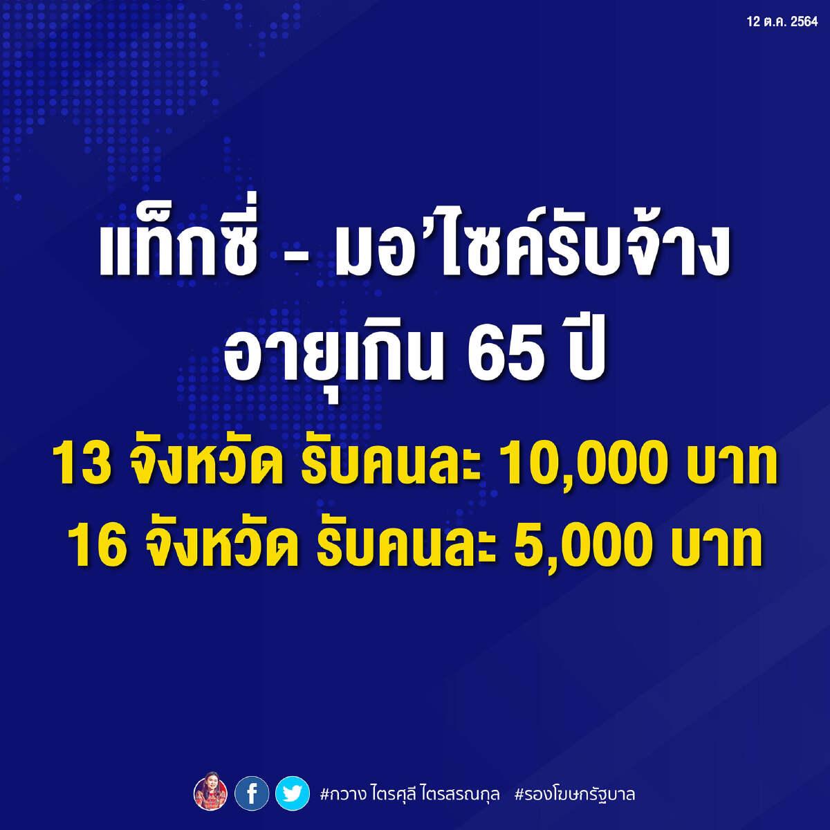 เยียวยาแท็กซี่-วินมอเตอร์ไซค์ 29 จังหวัด สูงสุด 10,000 บาท เช็คเงื่อนไขด่วน