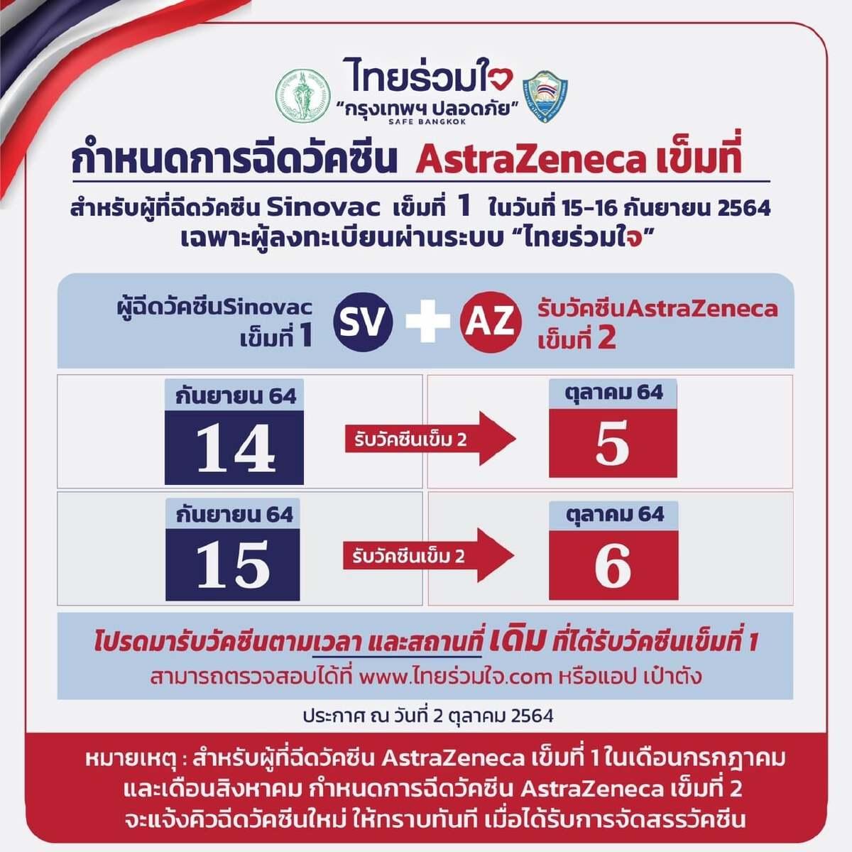 ไทยร่วมใจฯ นัดฉีดวัคซีน AstraZeneca เข็ม 2