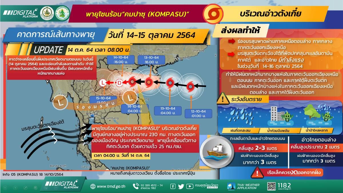 เปิดเส้นทางพายุคมปาซุ 14-15 ต.ค. คาดขึ้นฝั่งเวียดนามตอนบนวันนี้
