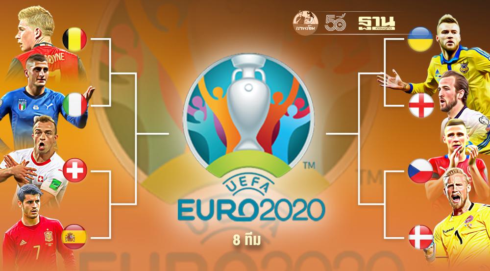 """โปรแกรม """"บอลยูโร2020"""" คืนนี้ เช็ก พบ เดนมาร์ก อังกฤษ พบ ยูเครน"""